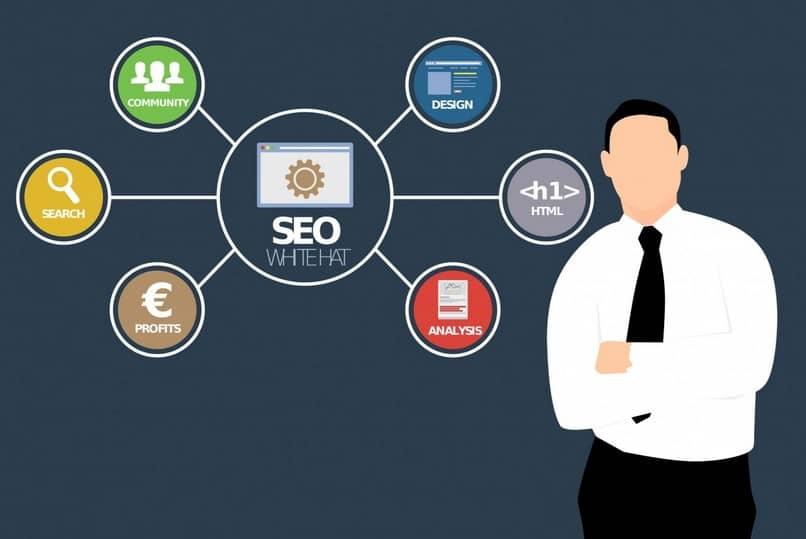princípios de marketing digital