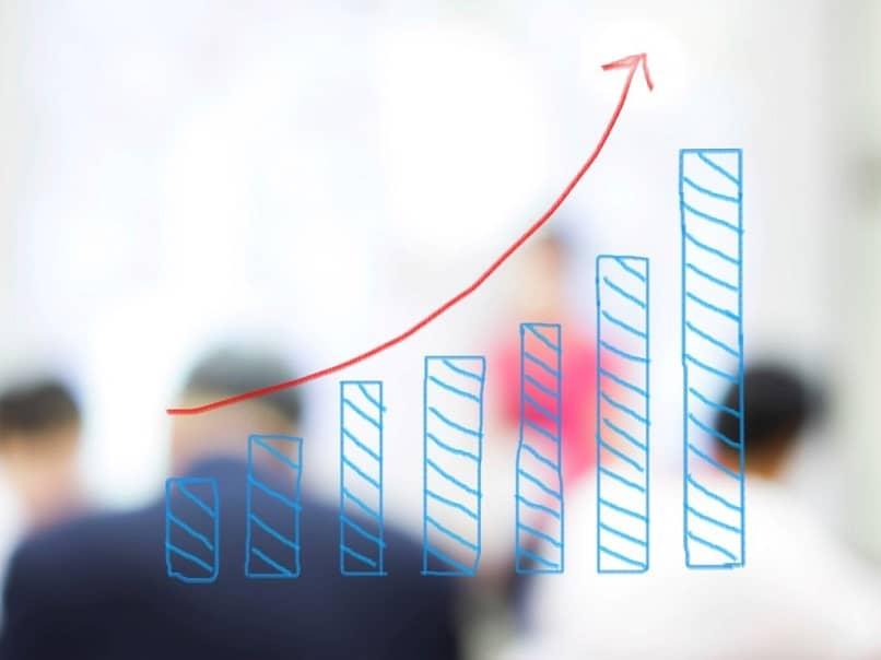 análise de produtividade em gráfico de barras