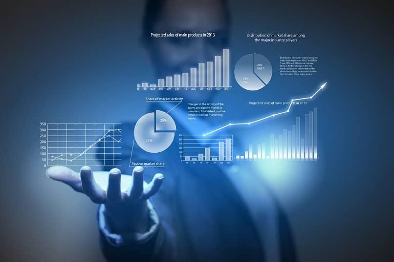 impacto da tecnologia nas empresas