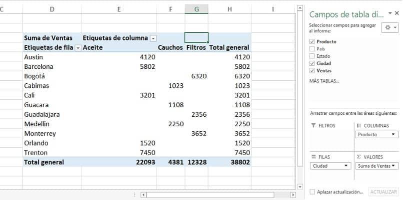 segmentação de dados em excel