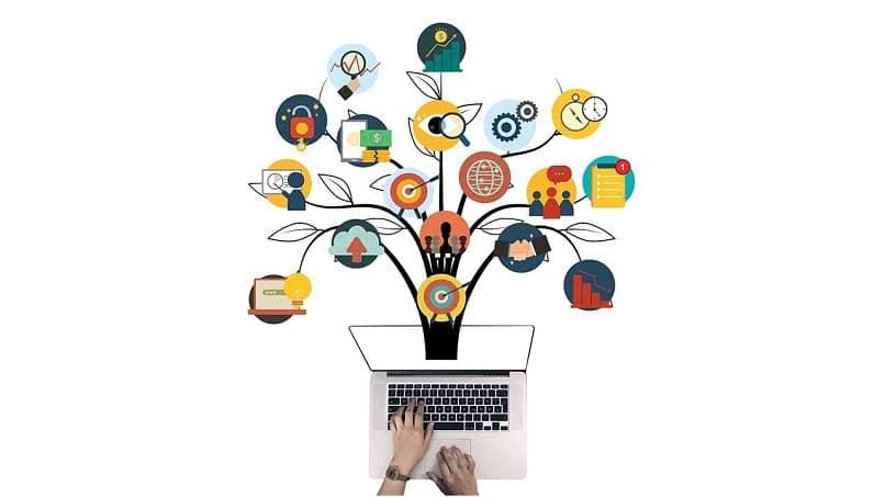 procure diferentes estratégias de marketing