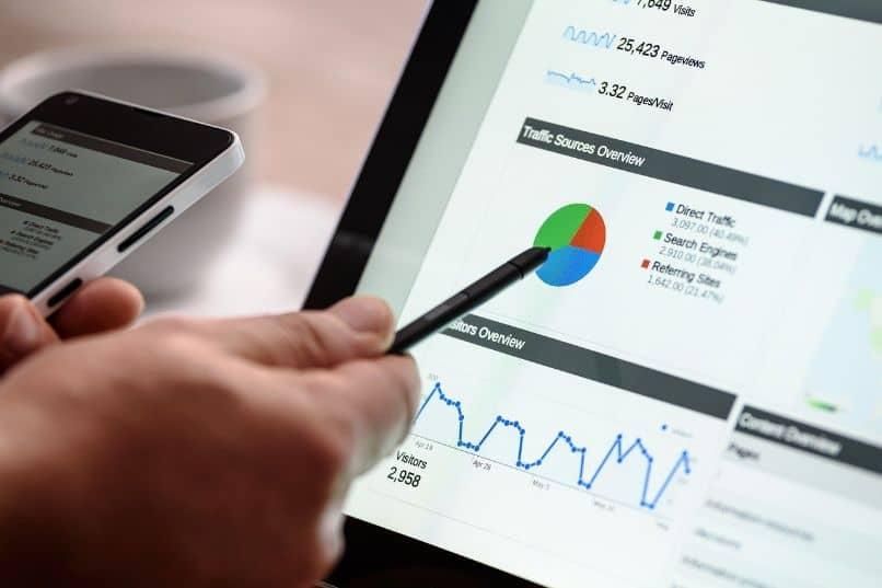avaliação de desempenho de marketing
