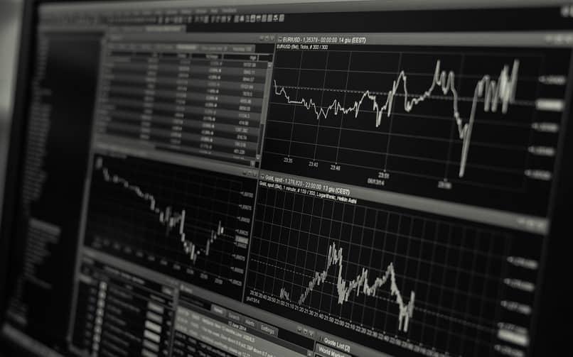 renda na bolsa de valores