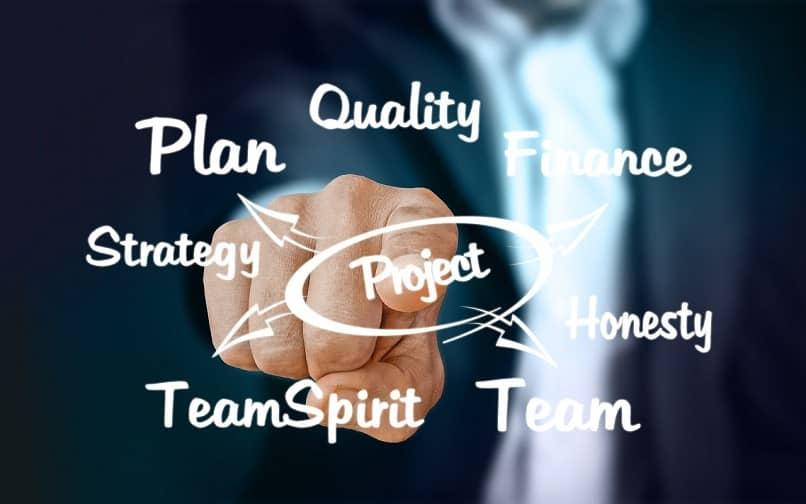 avaliar o desenvolvimento estratégico de marketing