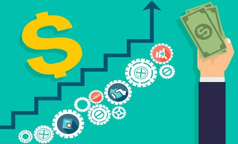 principais objetivos de um banco comercial
