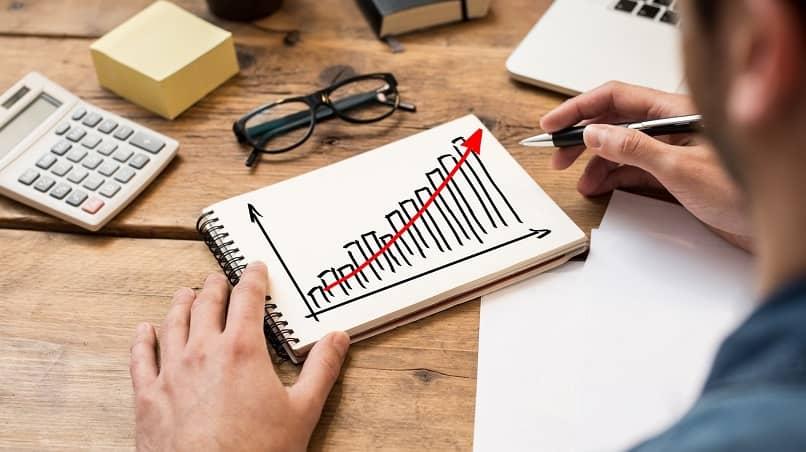 crescimento de ganhos de investimento