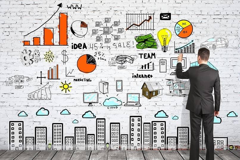 marketing plan estrategico