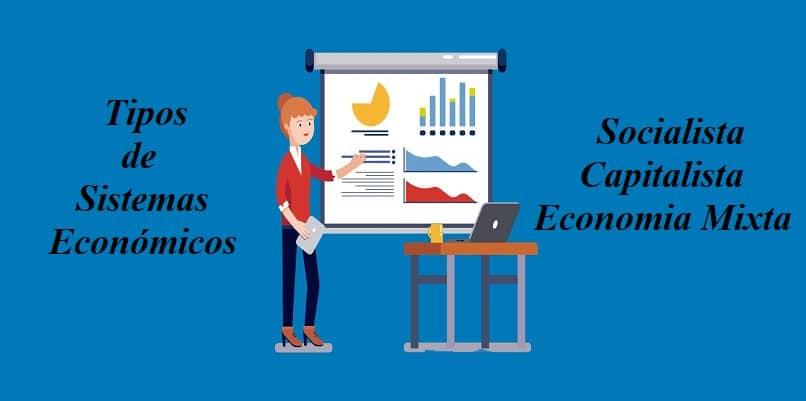 modelos econômicos do mundo