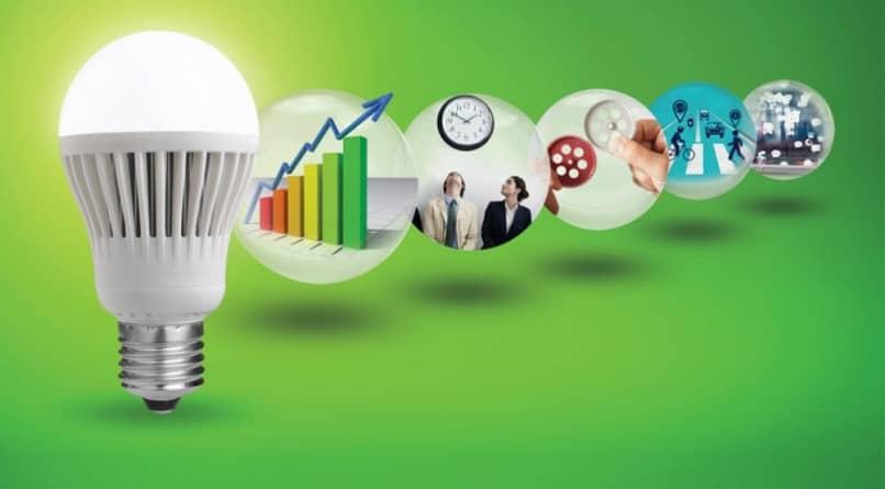 empresas geram ideias contribuem com responsabilidade social